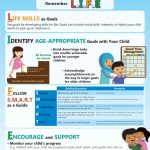 general_resilience-resources_for_parents_2016-6